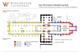 Winchester cathedral building plan