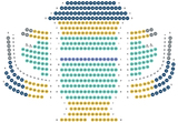 Nuffield theatre seating plan