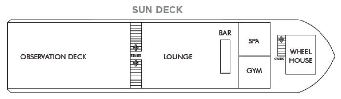 APT RV Ganges Voyager Deck Plan Sun Deck.jpg