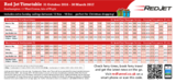 Red funnel red jet winter timetable