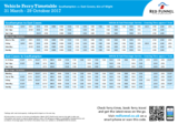 Red funnel vehicle ferry summer timetable