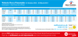 Red funnel vehicle ferry winter timetable